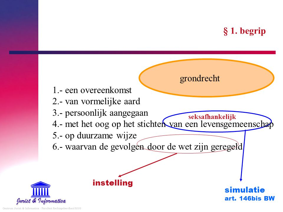 § 1. begrip grondrecht.