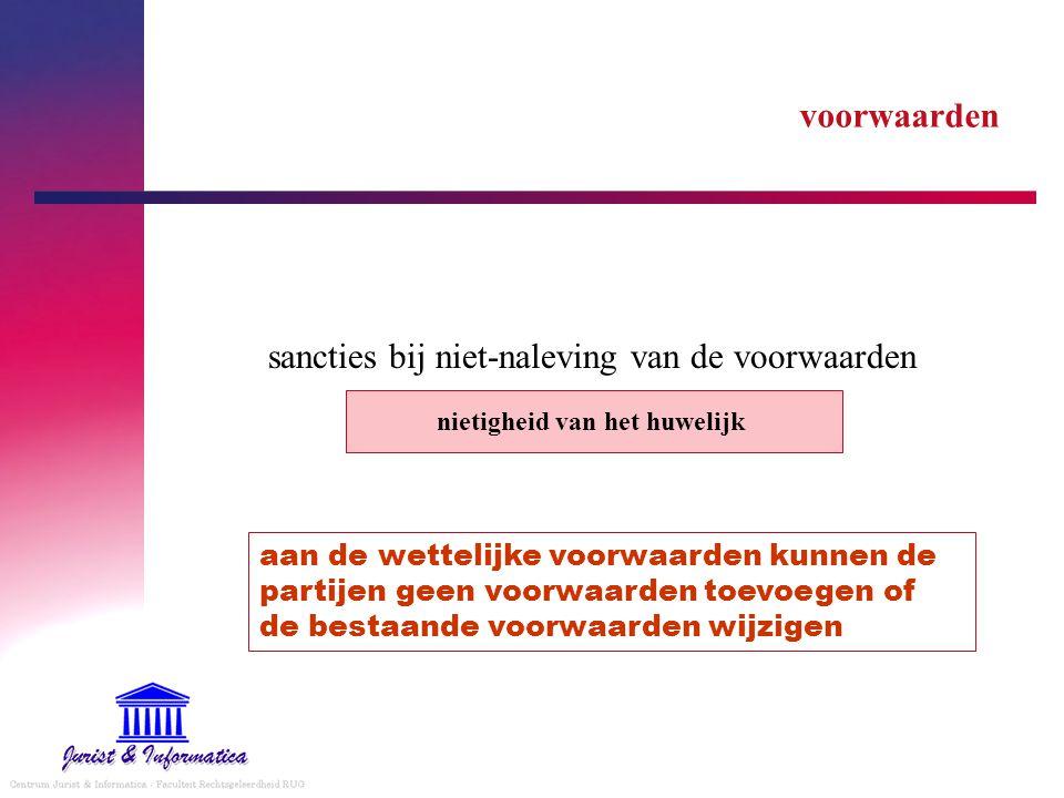 sancties bij niet-naleving van de voorwaarden