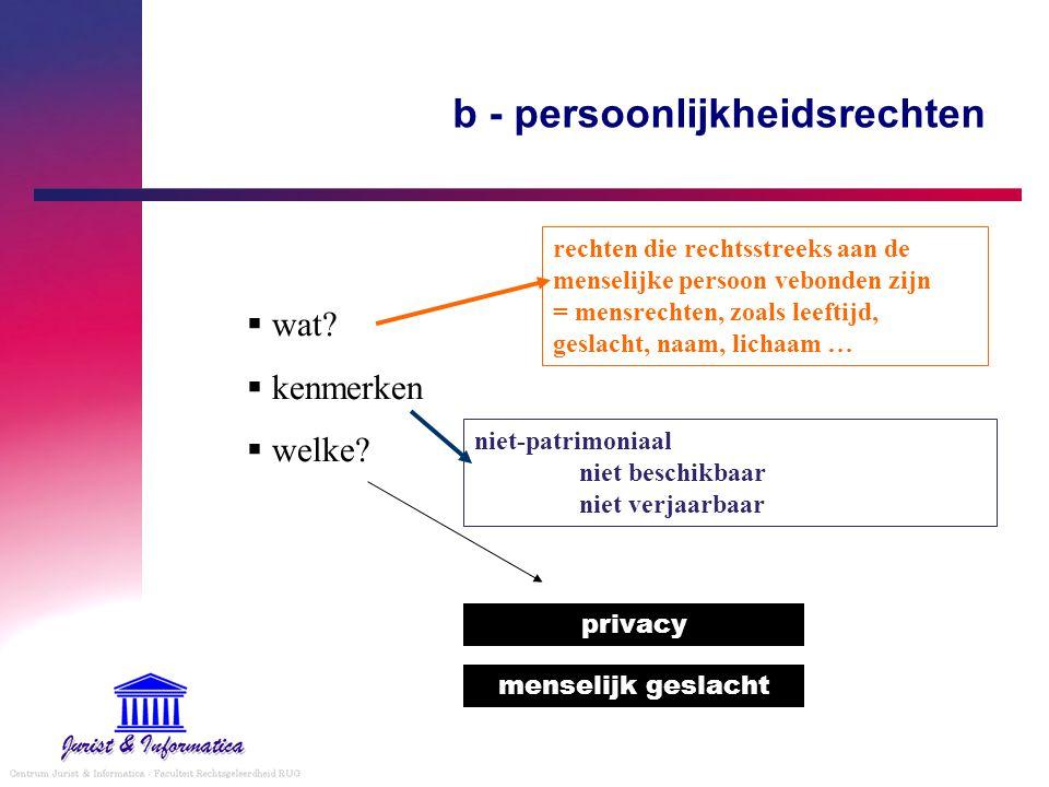 b - persoonlijkheidsrechten