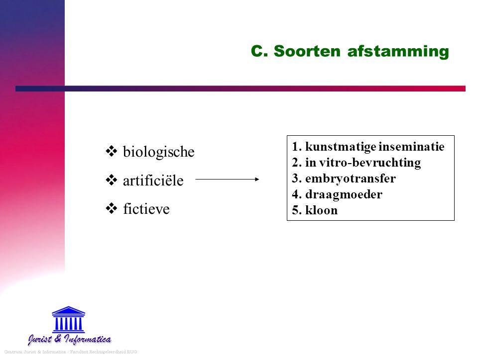 C. Soorten afstamming biologische artificiële fictieve