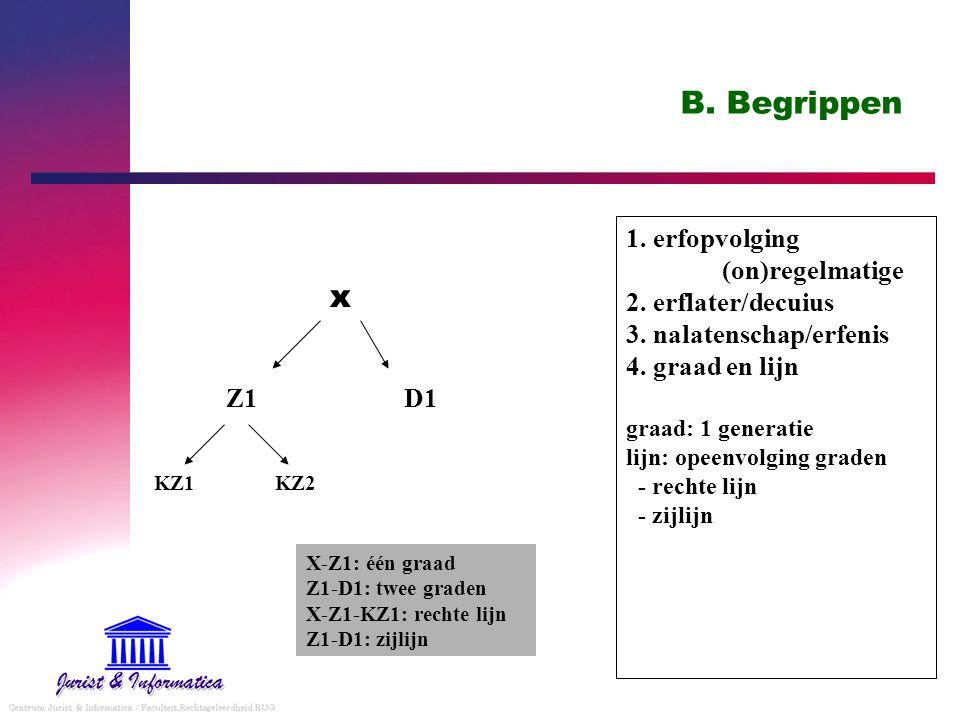 B. Begrippen