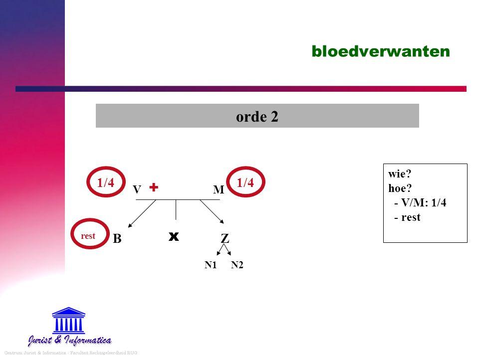 bloedverwanten orde 2 + x 1/4 1/4 B Z wie hoe - V/M: 1/4 - rest V M