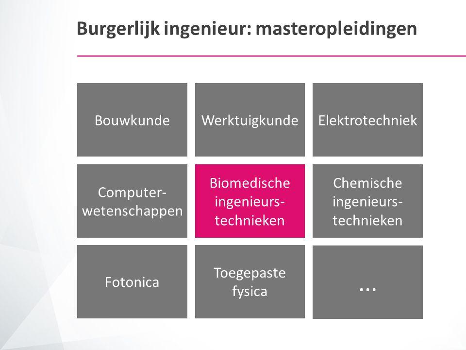 Burgerlijk ingenieur: masteropleidingen