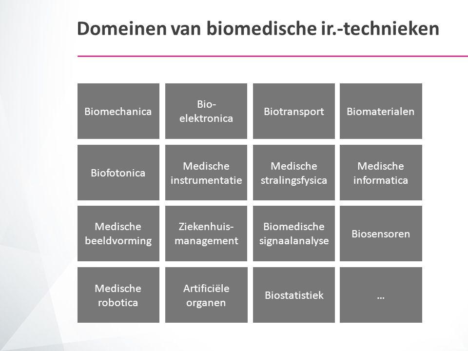 Domeinen van biomedische ir.-technieken