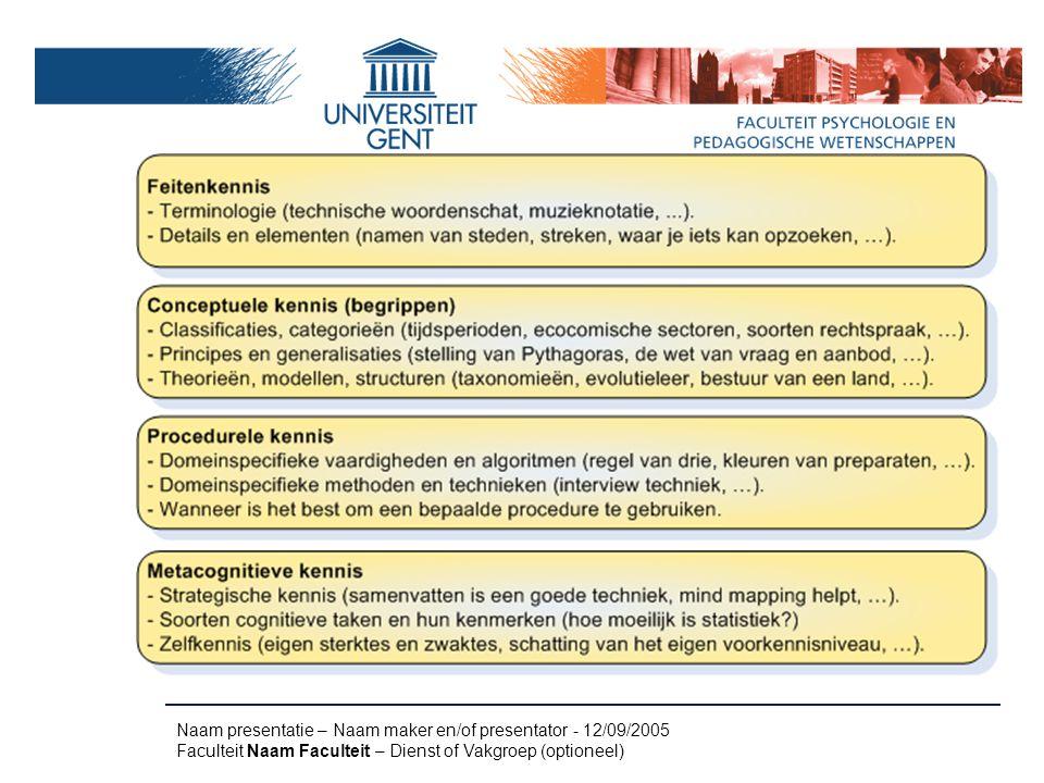 Naam presentatie – Naam maker en/of presentator - 12/09/2005