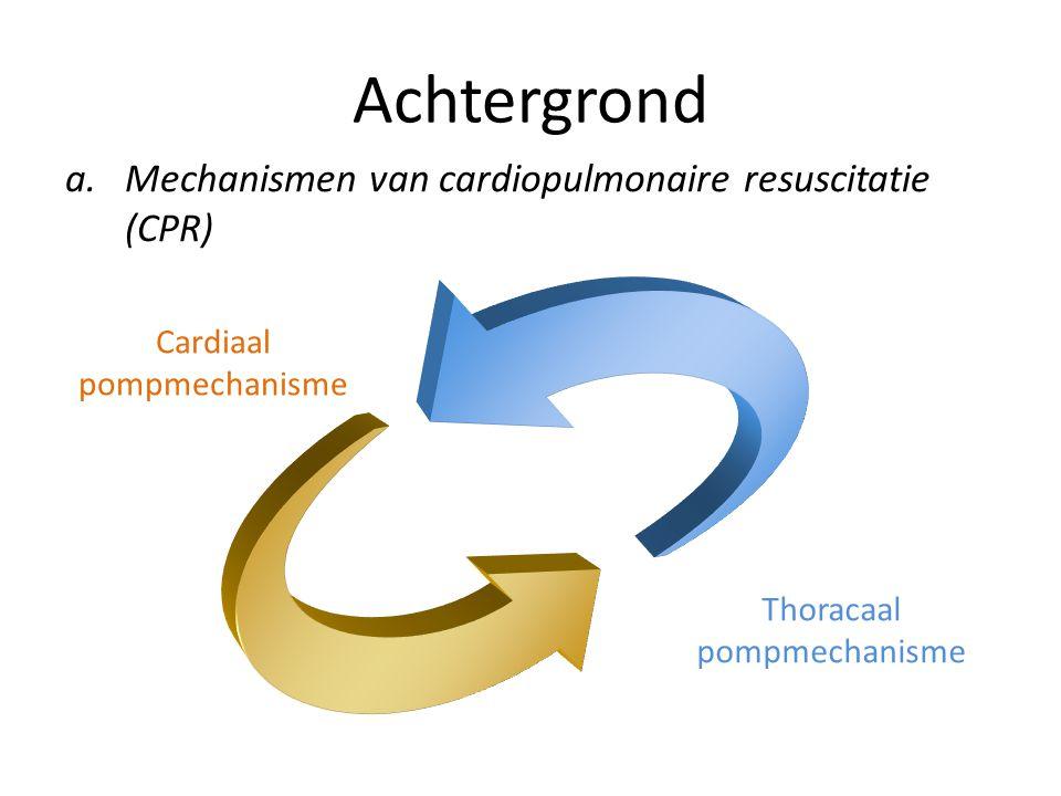 Achtergrond Mechanismen van cardiopulmonaire resuscitatie (CPR)