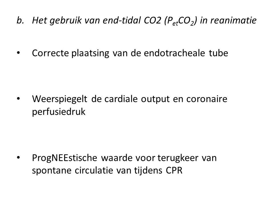 Het gebruik van end-tidal CO2 (PetCO2) in reanimatie