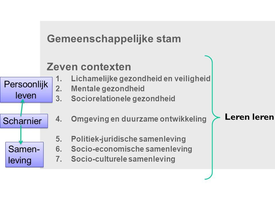 Gemeenschappelijke stam Zeven contexten