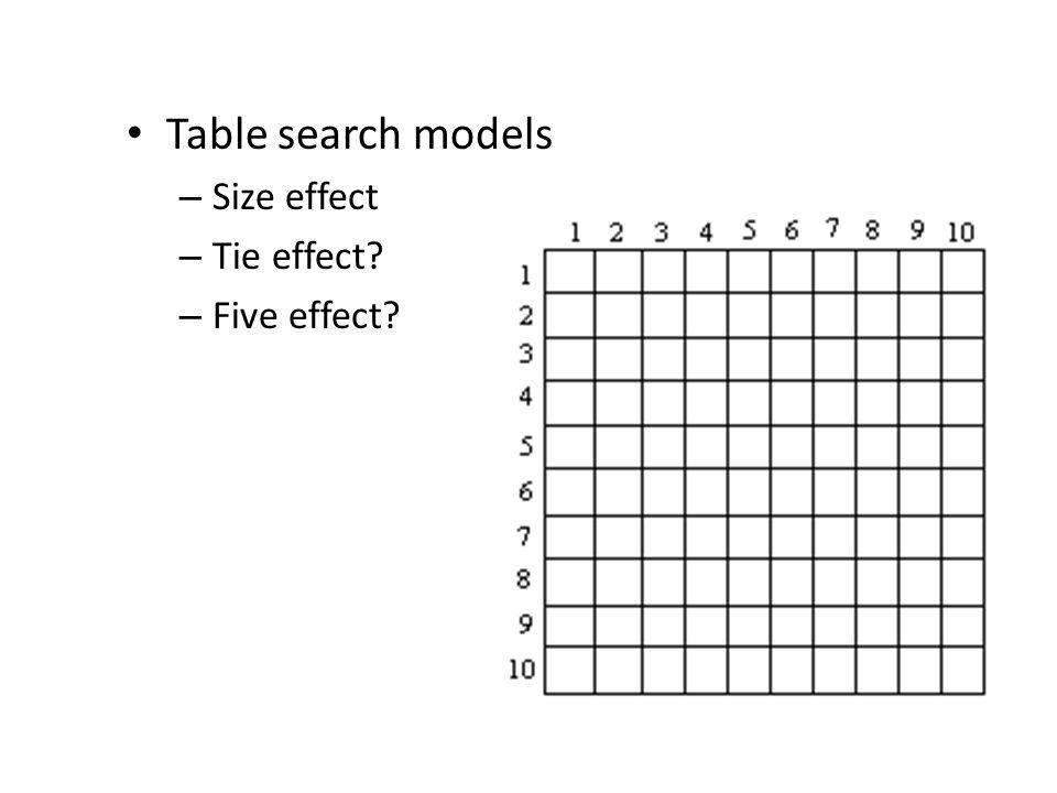 Table search models Size effect Tie effect Five effect