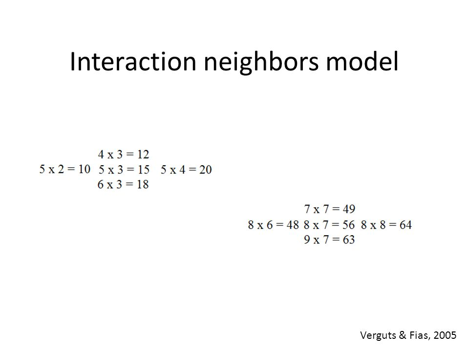 Interaction neighbors model