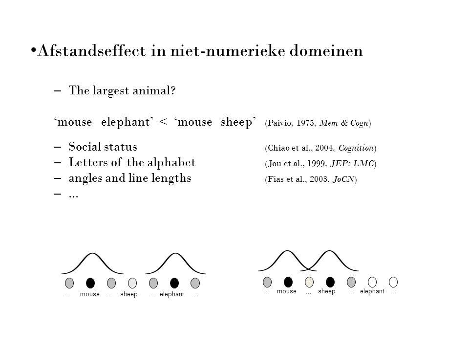 Afstandseffect in niet-numerieke domeinen