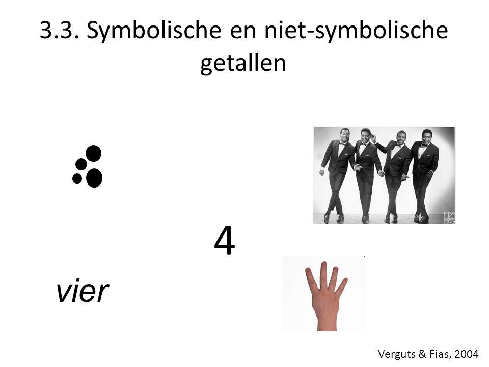 3.3. Symbolische en niet-symbolische getallen