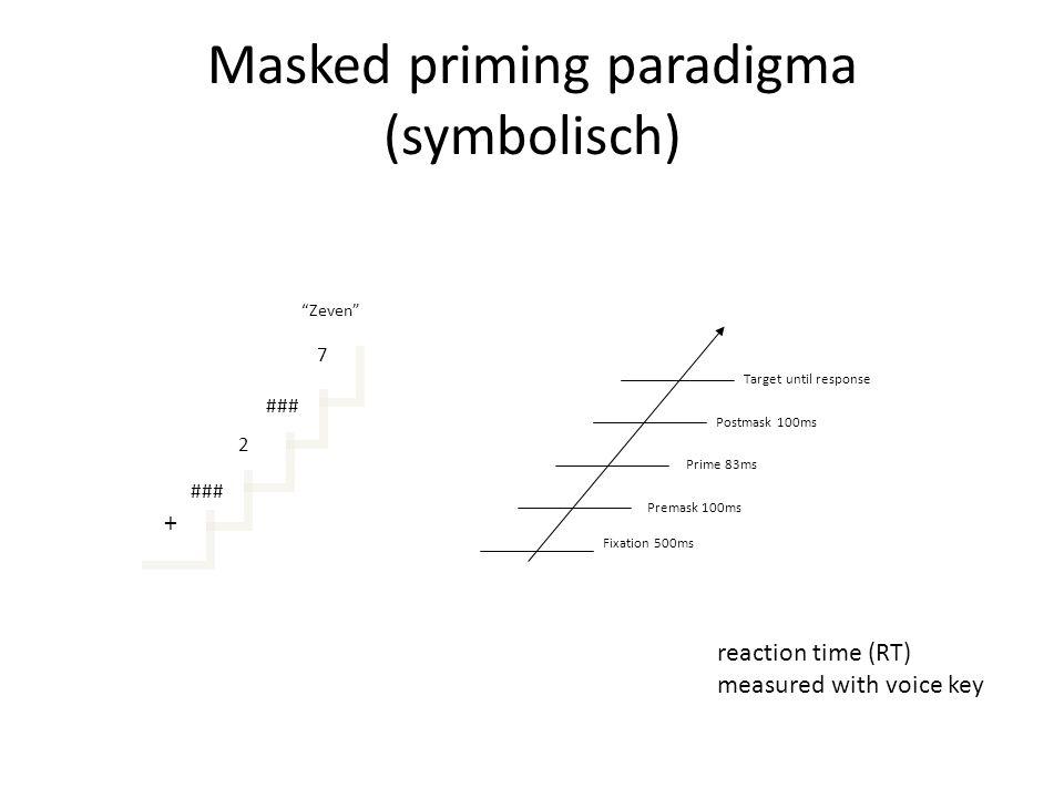 Masked priming paradigma (symbolisch)