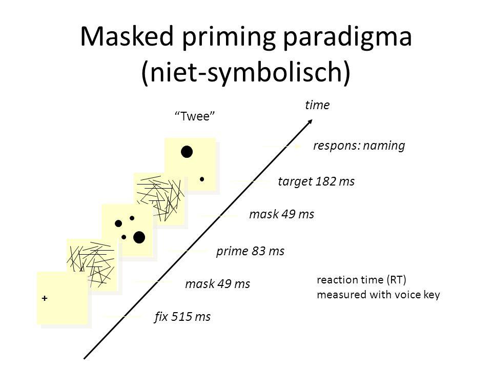 Masked priming paradigma