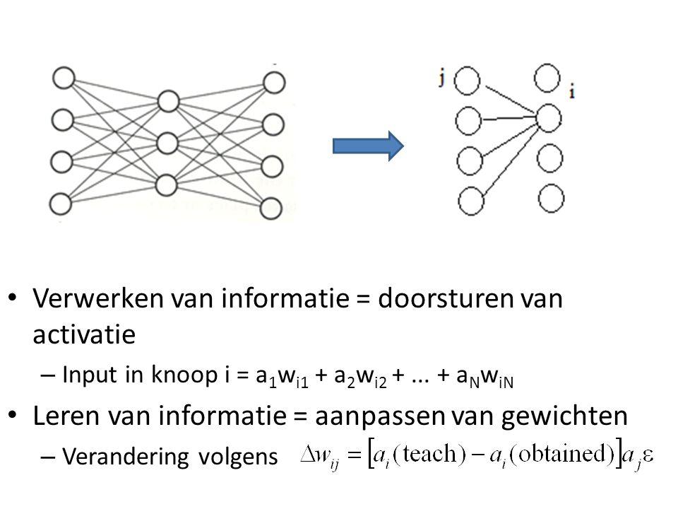 Verwerken van informatie = doorsturen van activatie