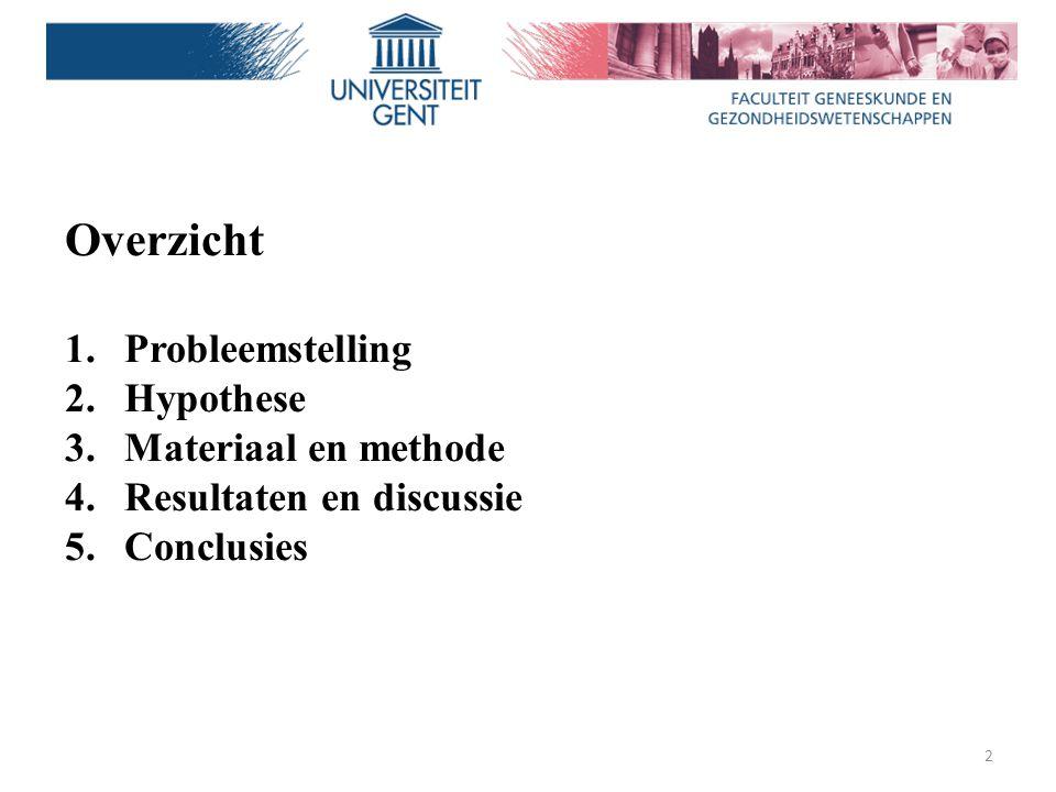 Overzicht Probleemstelling Hypothese Materiaal en methode