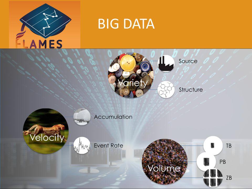 Big data www.flames-statistics.eu