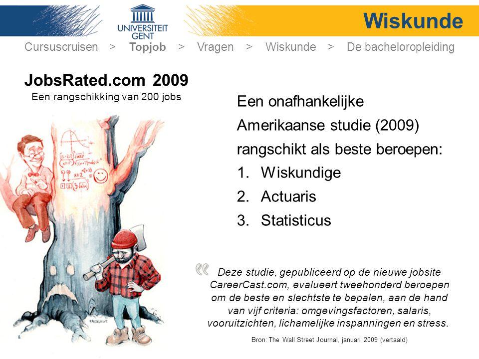 Wiskunde JobsRated.com 2009