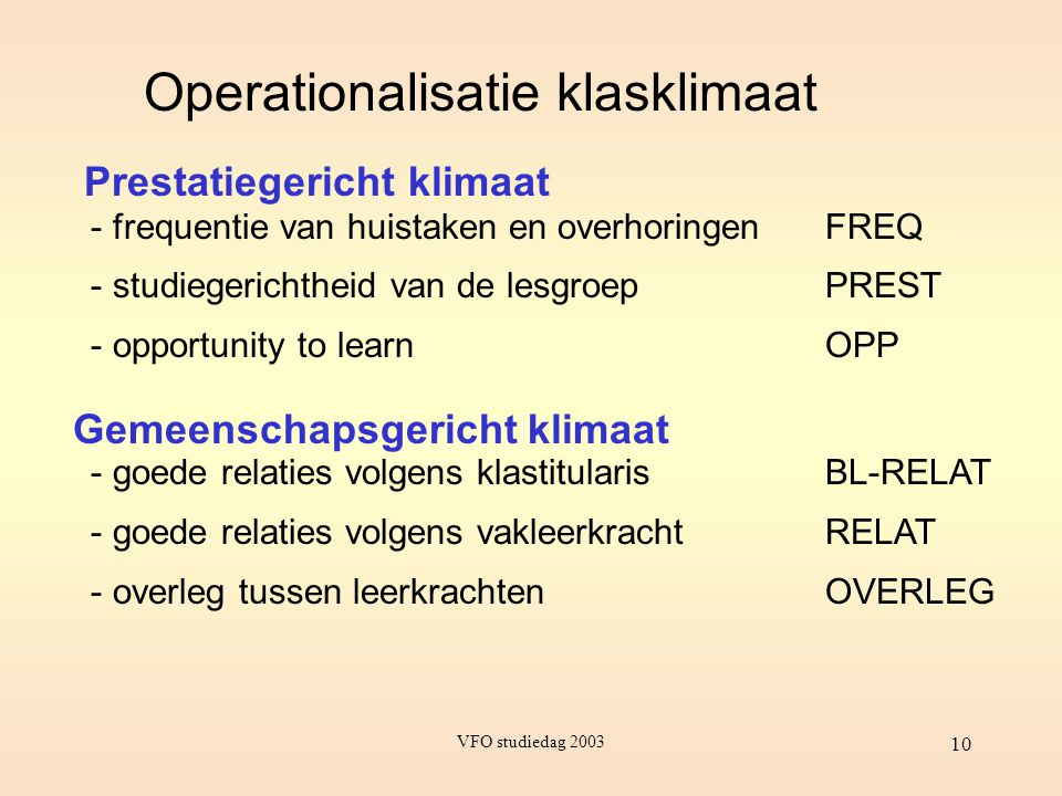 Operationalisatie klasklimaat