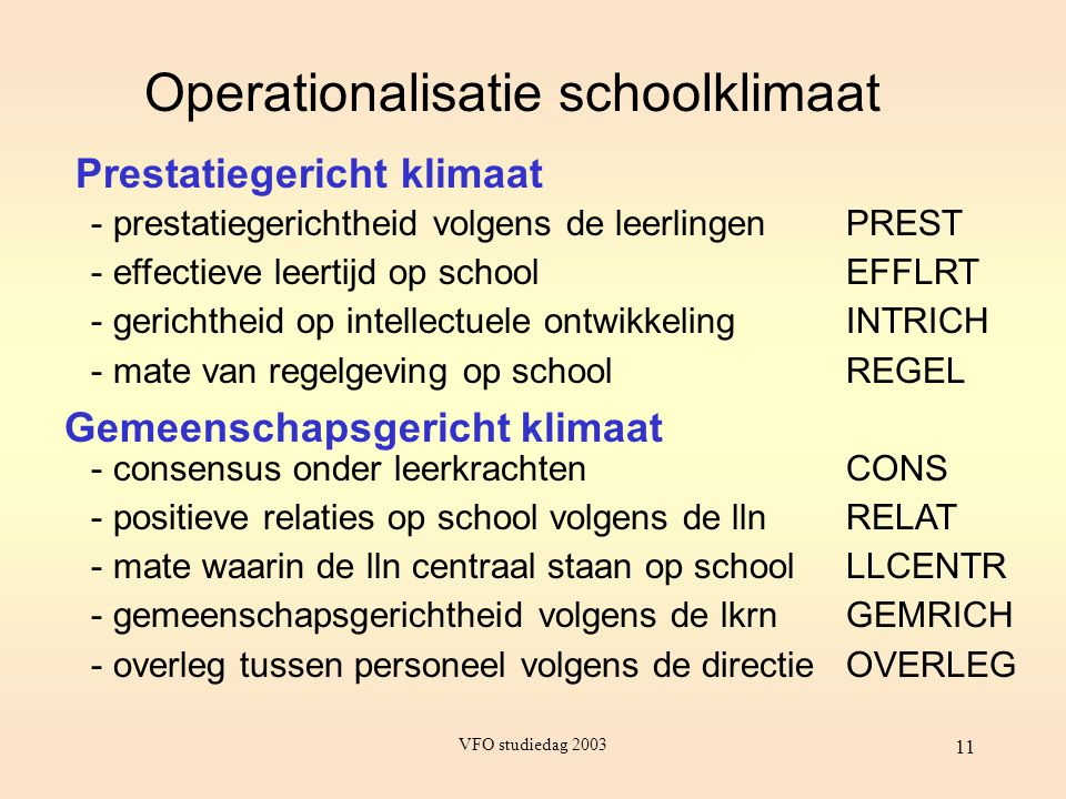 Operationalisatie schoolklimaat