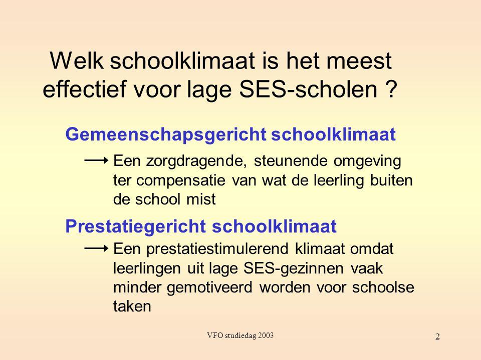 Welk schoolklimaat is het meest effectief voor lage SES-scholen