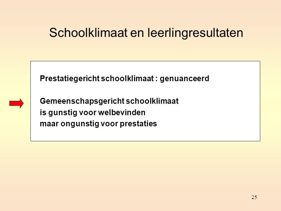 Schoolklimaat en leerlingresultaten