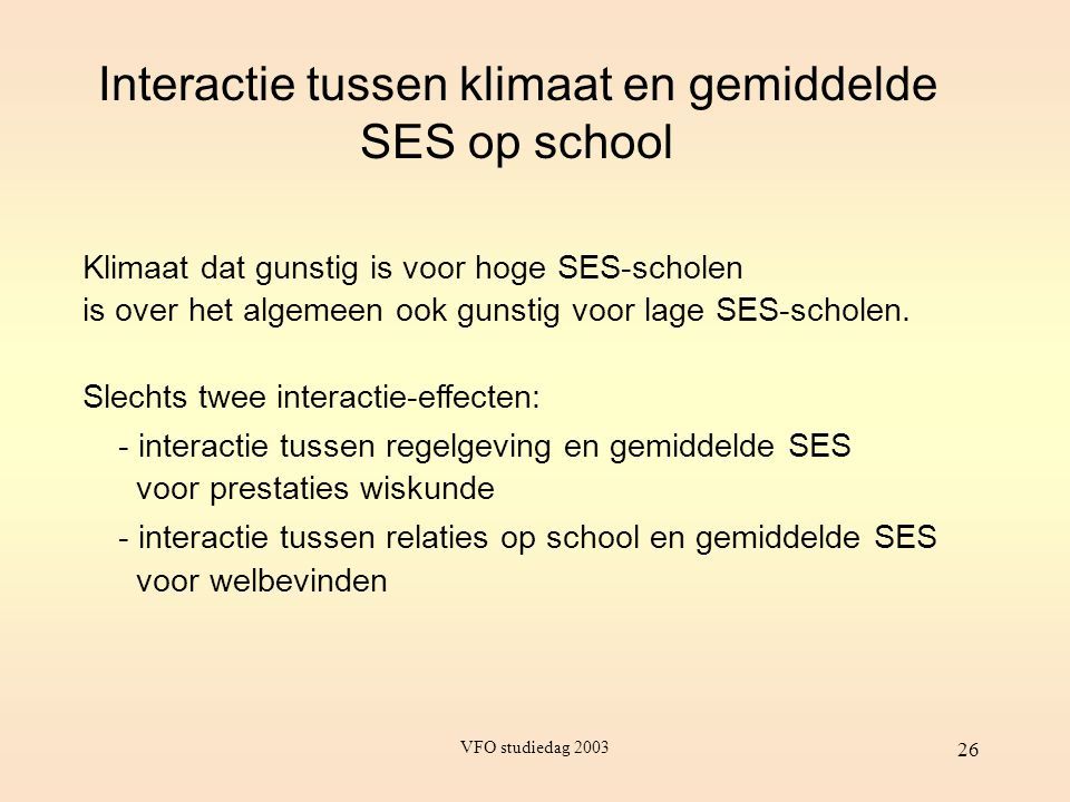 Interactie tussen klimaat en gemiddelde SES op school