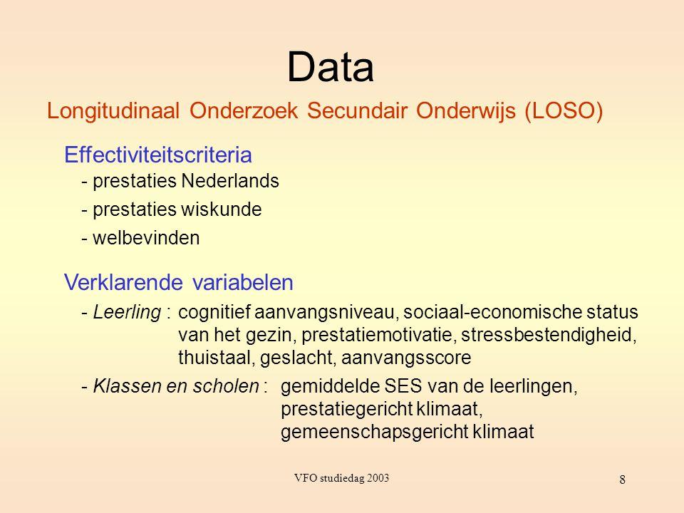 Data Longitudinaal Onderzoek Secundair Onderwijs (LOSO)
