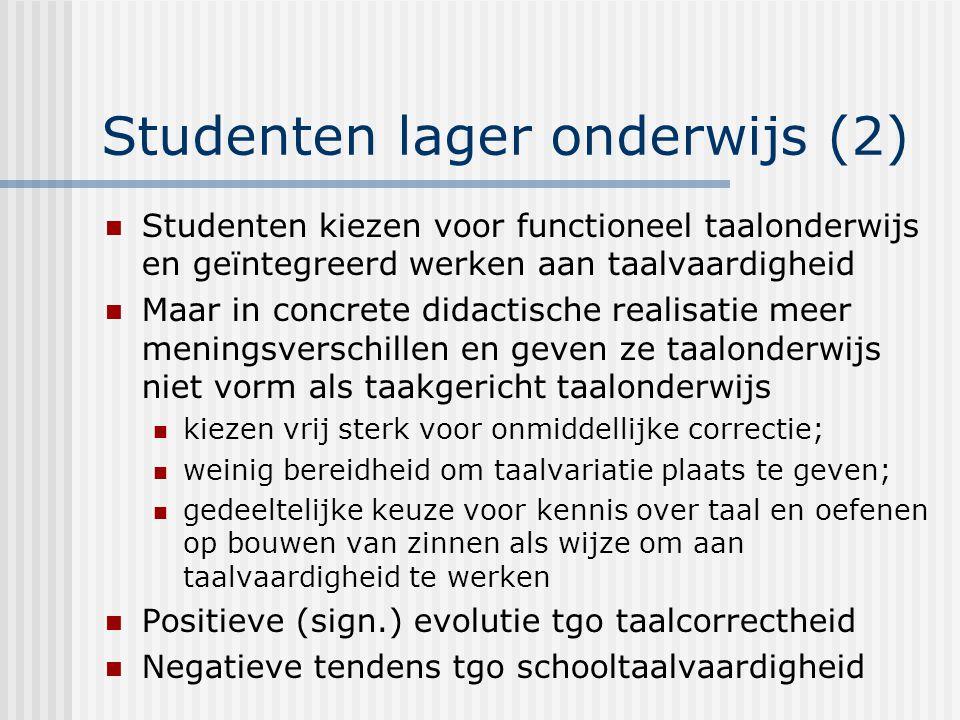 Studenten lager onderwijs (2)