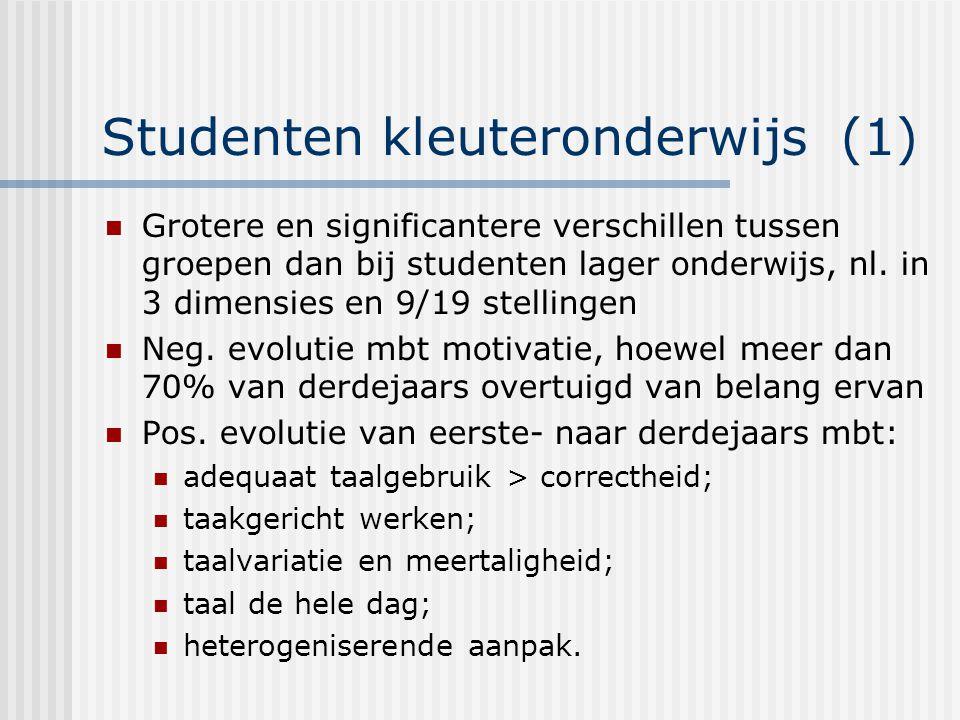 Studenten kleuteronderwijs (1)