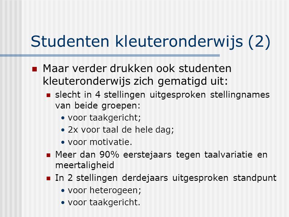 Studenten kleuteronderwijs (2)
