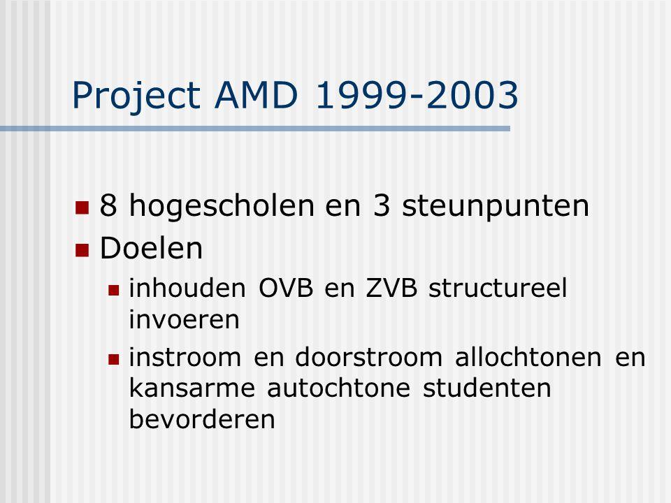 Project AMD 1999-2003 8 hogescholen en 3 steunpunten Doelen
