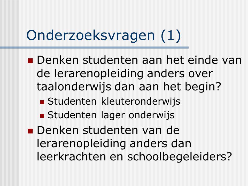 Onderzoeksvragen (1) Denken studenten aan het einde van de lerarenopleiding anders over taalonderwijs dan aan het begin