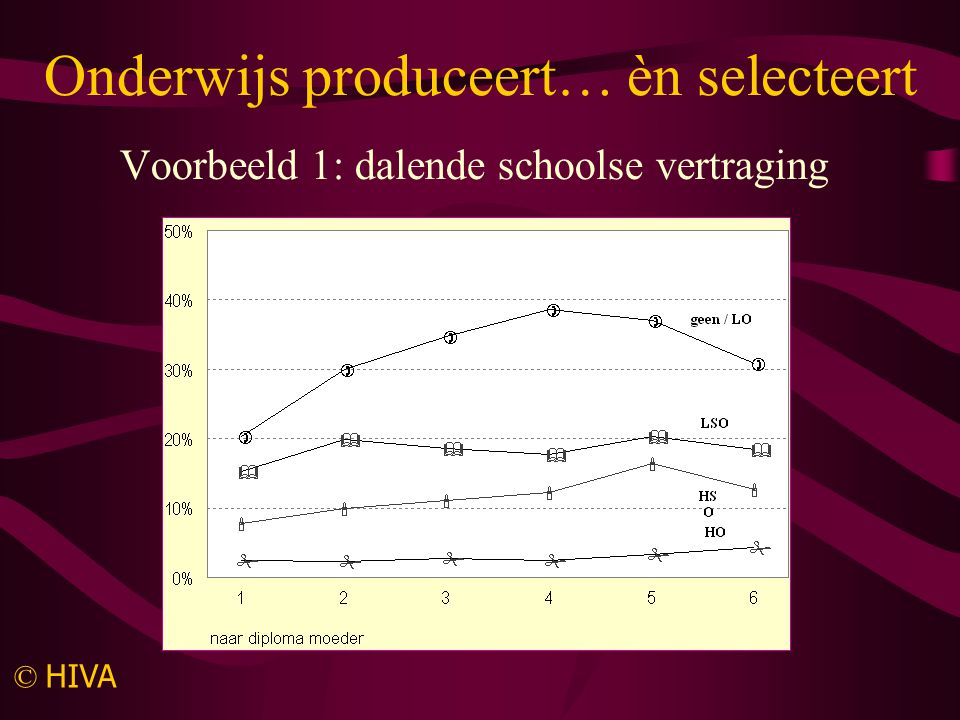 Onderwijs produceert… èn selecteert
