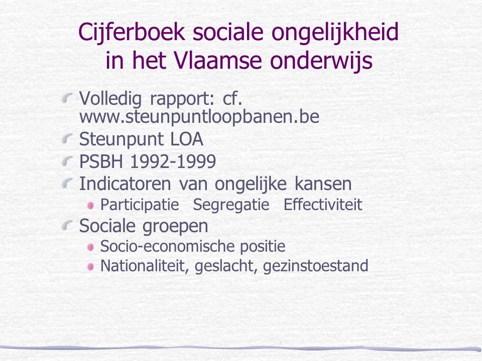 Cijferboek sociale ongelijkheid in het Vlaamse onderwijs