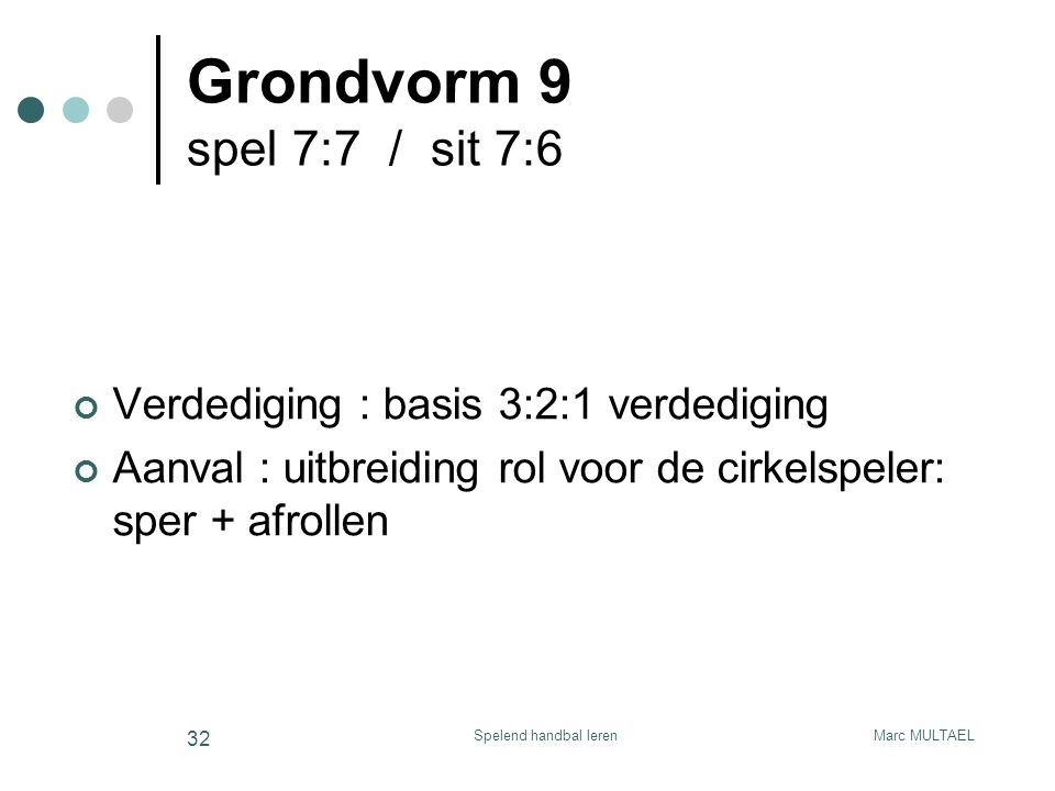 Grondvorm 9 spel 7:7 / sit 7:6 Verdediging : basis 3:2:1 verdediging