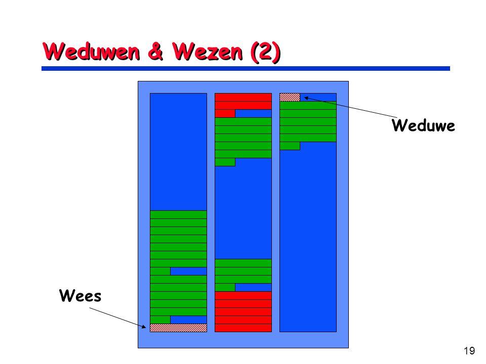 Weduwen & Wezen (2) Weduwe Wees