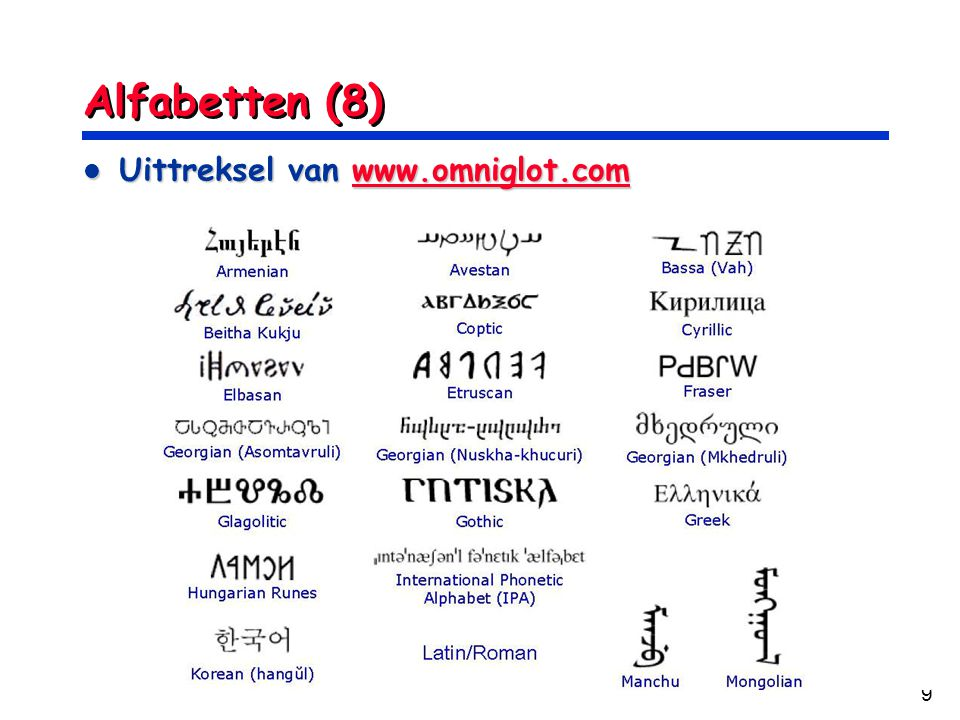 Alfabetten (8) Uittreksel van www.omniglot.com