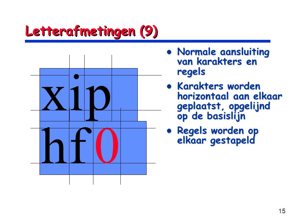 x i p h f Letterafmetingen (9)