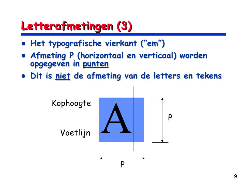 A Letterafmetingen (3) Het typografische vierkant ( em )