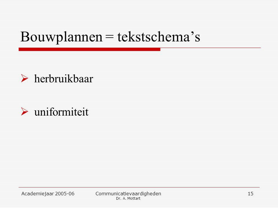 Bouwplannen = tekstschema's