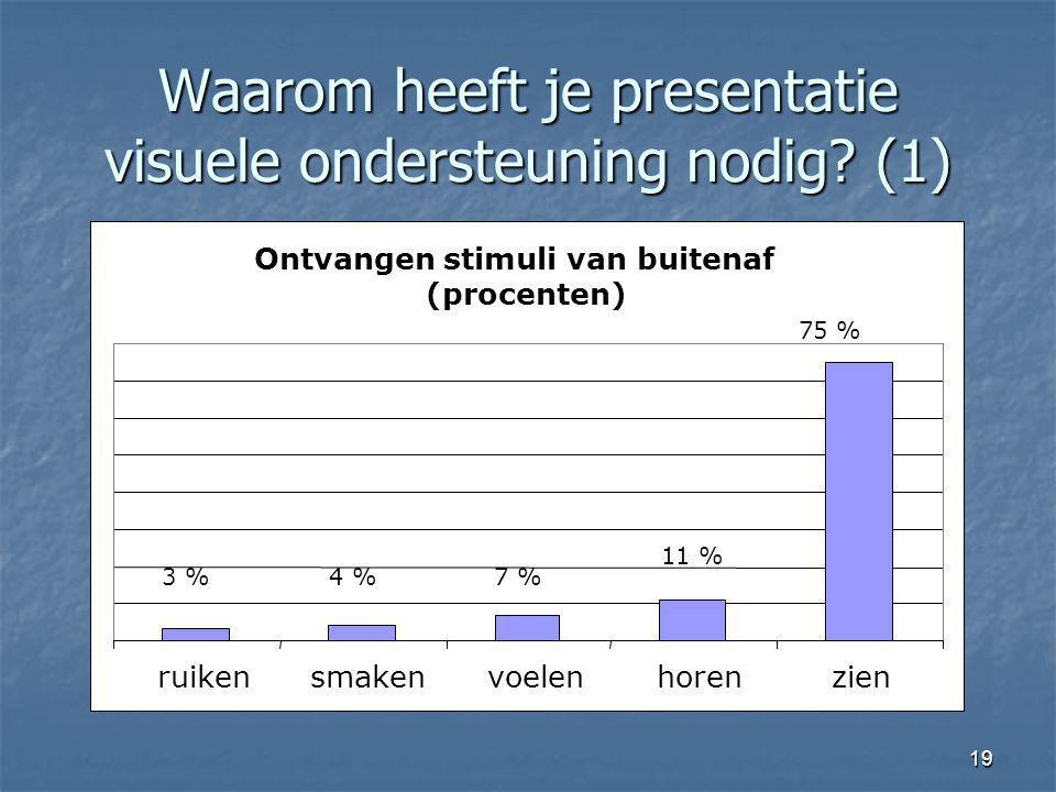 Waarom heeft je presentatie visuele ondersteuning nodig (1)