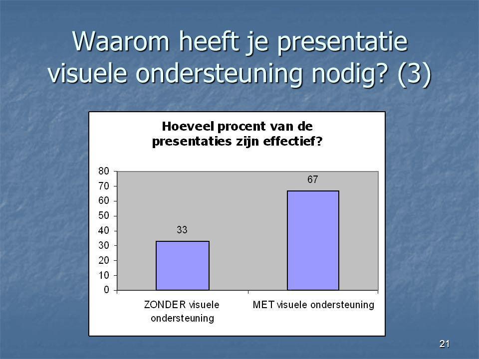 Waarom heeft je presentatie visuele ondersteuning nodig (3)