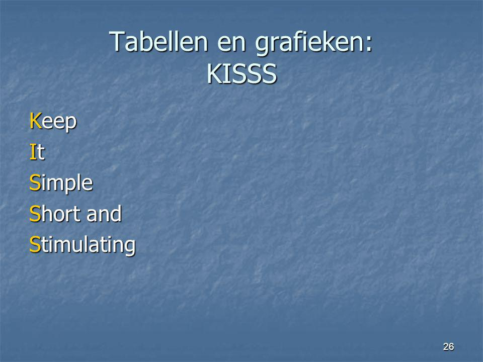 Tabellen en grafieken: KISSS