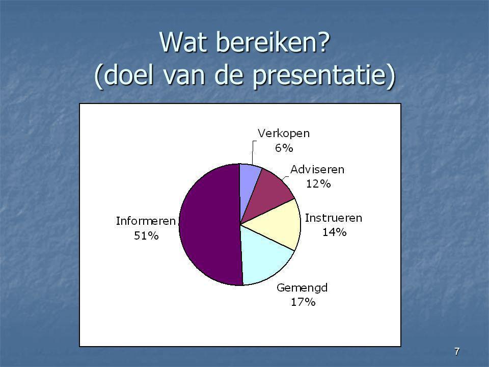 Wat bereiken (doel van de presentatie)