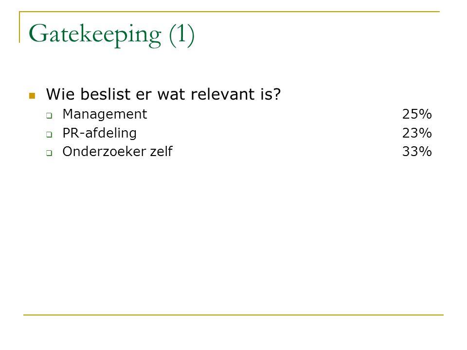 Gatekeeping (1) Wie beslist er wat relevant is Management 25%