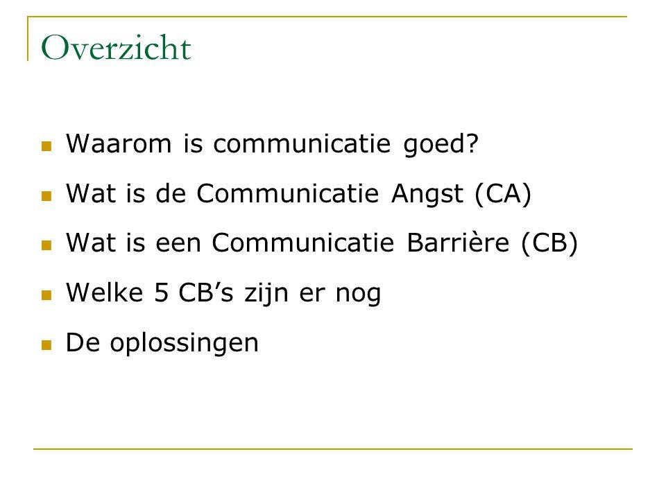 Overzicht Waarom is communicatie goed