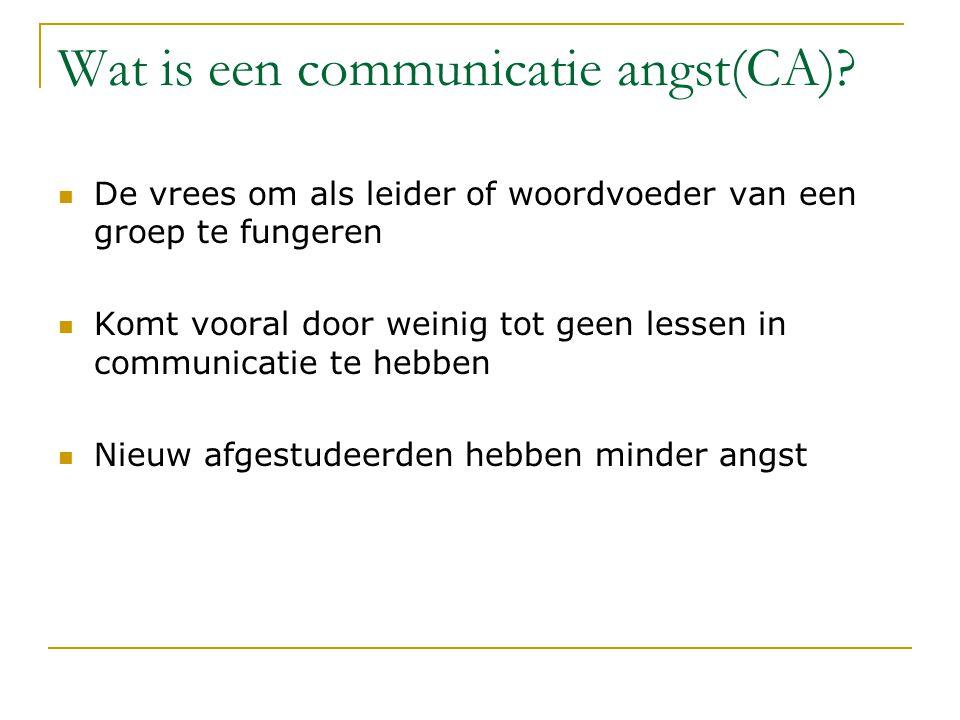 Wat is een communicatie angst(CA)