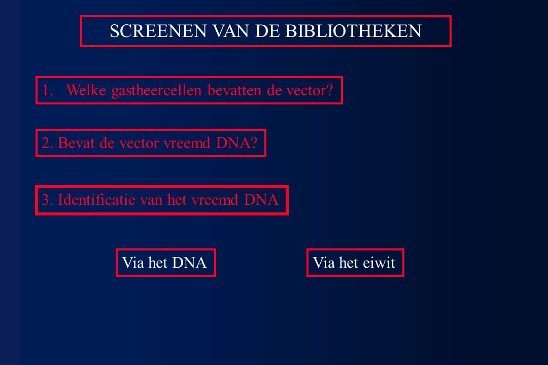 SCREENEN VAN DE BIBLIOTHEKEN