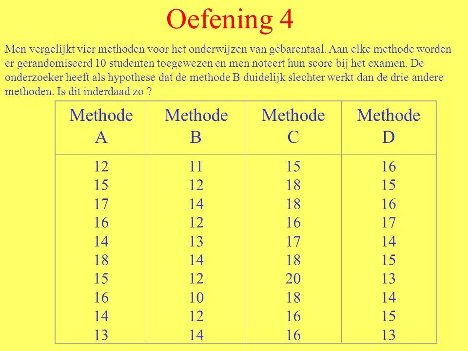 Oefening 4 Methode A Methode B Methode C Methode D 12 15 17 16 14 18